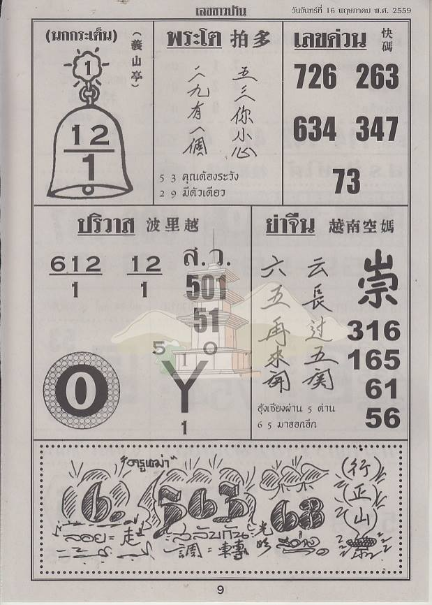 16/5/2016 Thai Lottery Tips - Page 7 13177326_1035074859874709_6326182154407679746_n