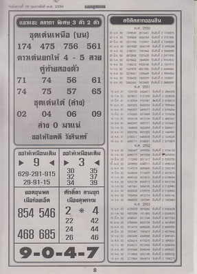 16.2.2559 Tips - Page 4 11image