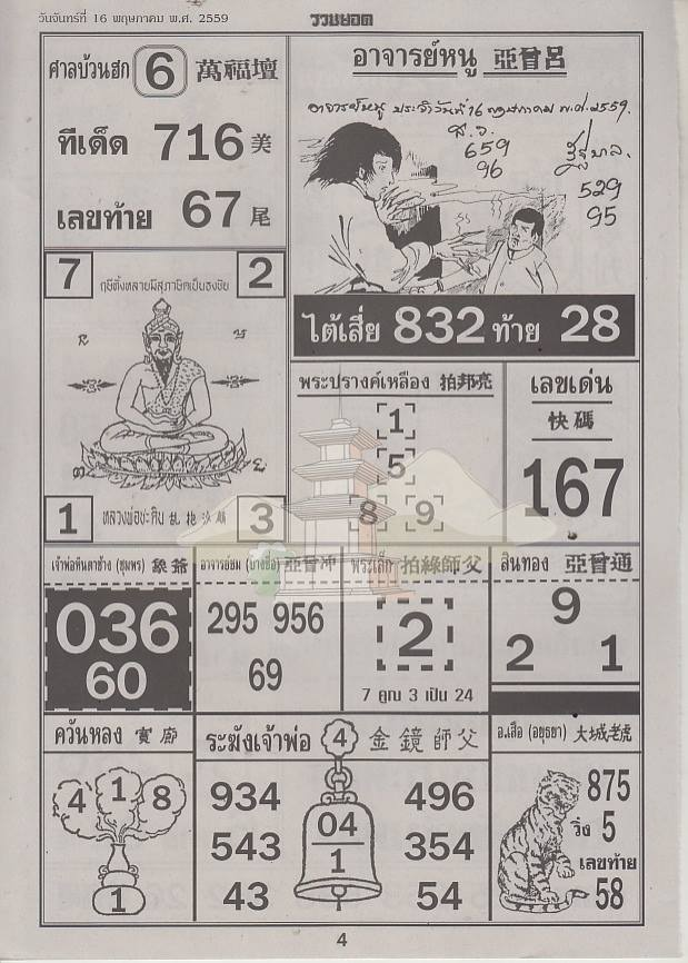 16/5/2016 Thai Lottery Tips - Page 7 13124691_1035078743207654_8588842739392878125_n