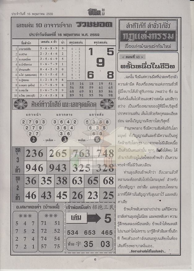 16/5/2016 Thai Lottery Tips - Page 6 13103479_1035074356541426_2727337528650584930_n