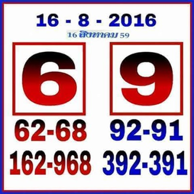 16.8.2016 Free Tips - Page 22 13681031_282471158790605_1995660682610662974_n