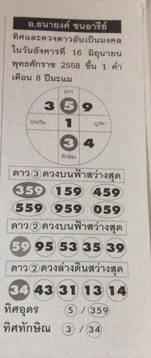 free tip for 16.6.2015 11402789_1647778322126159_7922664002443994666_o