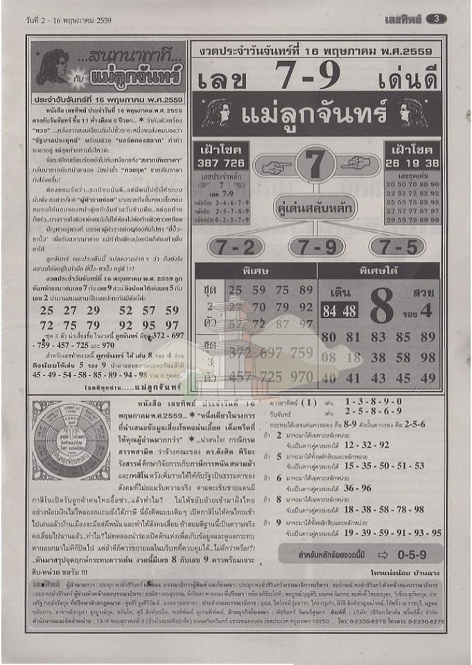16/5/2016 Thai Lottery Tips - Page 8 13103502_1035075469874648_4662746341397038645_n