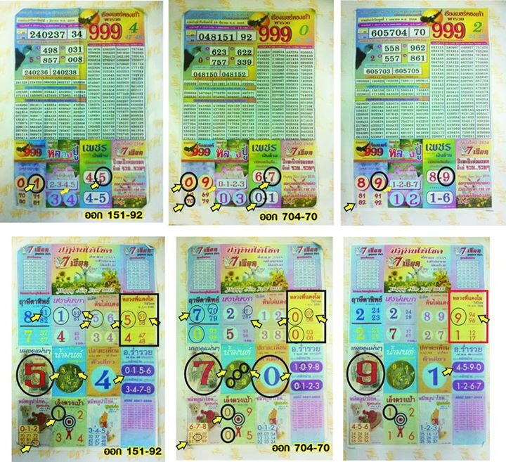 16.4.2558 All about Thai Lottery Tips 11133659_417066498467998_1272171378919359028_n