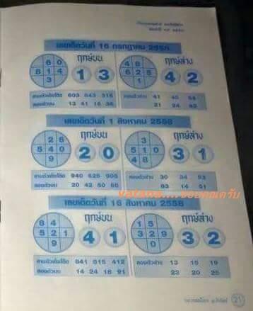 Free Tips 16.8.2558 11665544_370892463120934_1514788417678720969_n