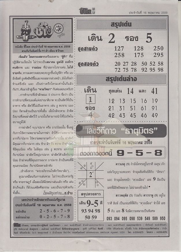 16/5/2016 Thai Lottery Tips - Page 8 13139127_1035074286541433_2581886102302948367_n