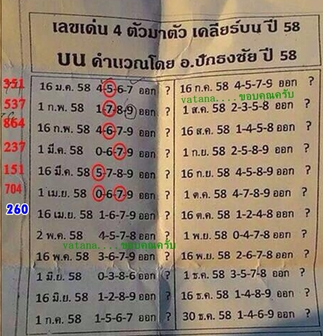 2.5.2015 All About Thai Lotto Tips 11137102_10200397478856669_1401434695608021063_n