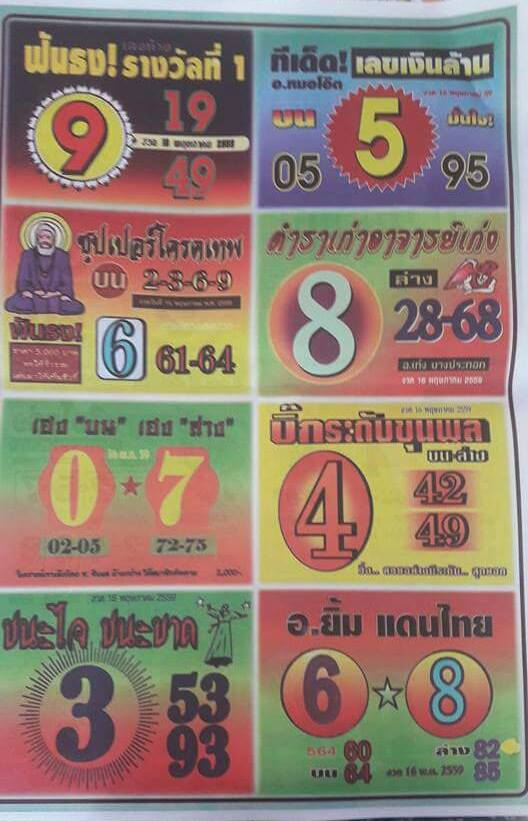 16/5/2016 Thai Lottery Tips - Page 15 13138971_1575735199422998_1983070584701536070_n