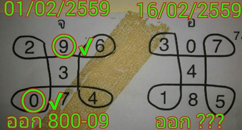 16.2.2559 Tips 12670117_629052327226454_6850072447583048986_n
