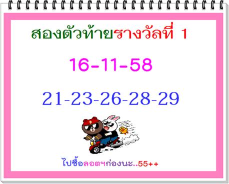 16.11.2558 TIPS K.11611581