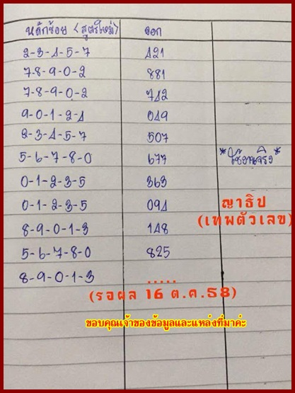 16.10.2558 Tips - Page 2 58-21