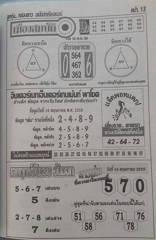 16/5/2016 Thai Lottery Tips - Page 14 13091961_1575776516085533_4969078228070770133_n