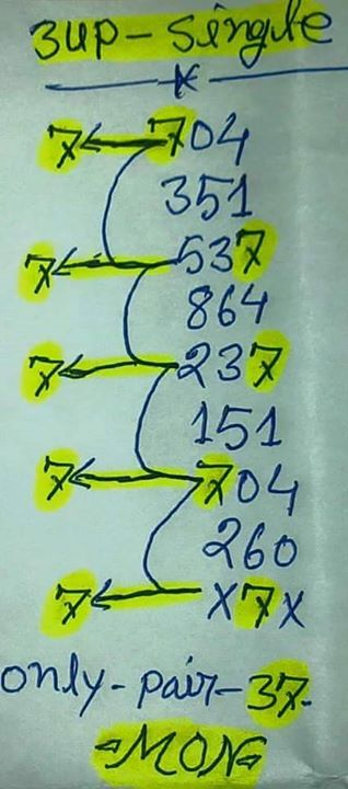 2.5.2015 All About Thai Lotto Tips - Page 6 11178214_880305595362353_5043084173779512105_n