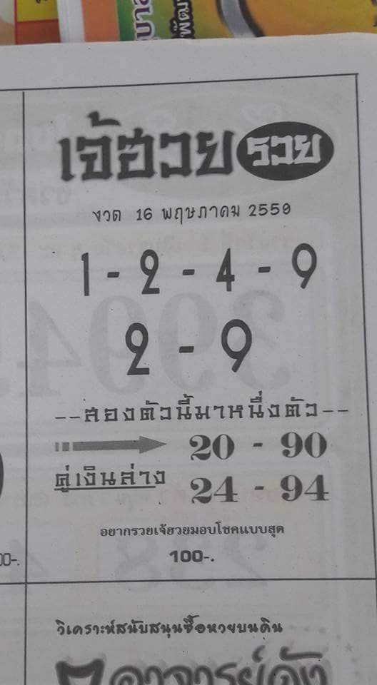 16/5/2016 Thai Lottery Tips - Page 15 13133352_1575777102752141_2064026685499417902_n