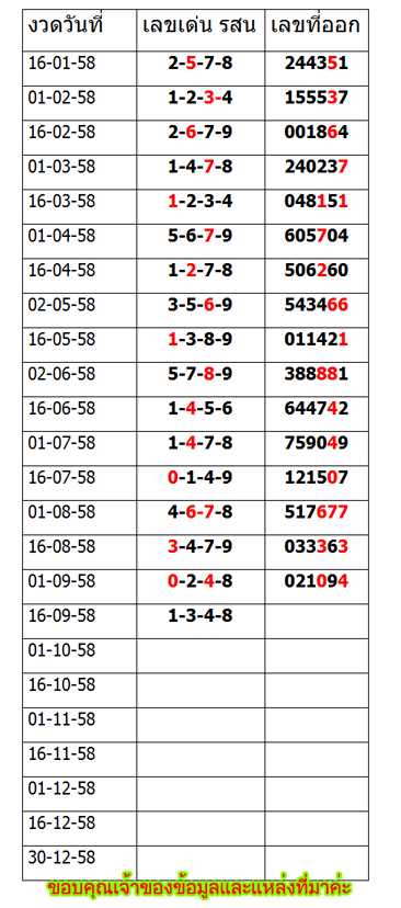 16.9.2015 Tips - Page 2 Ys800