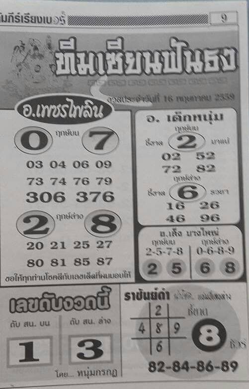 16/5/2016 Thai Lottery Tips - Page 16 13133366_1575776586085526_6711166853819130695_n