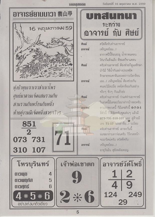 16/5/2016 Thai Lottery Tips - Page 8 13178673_1035075056541356_2160707343588129652_n