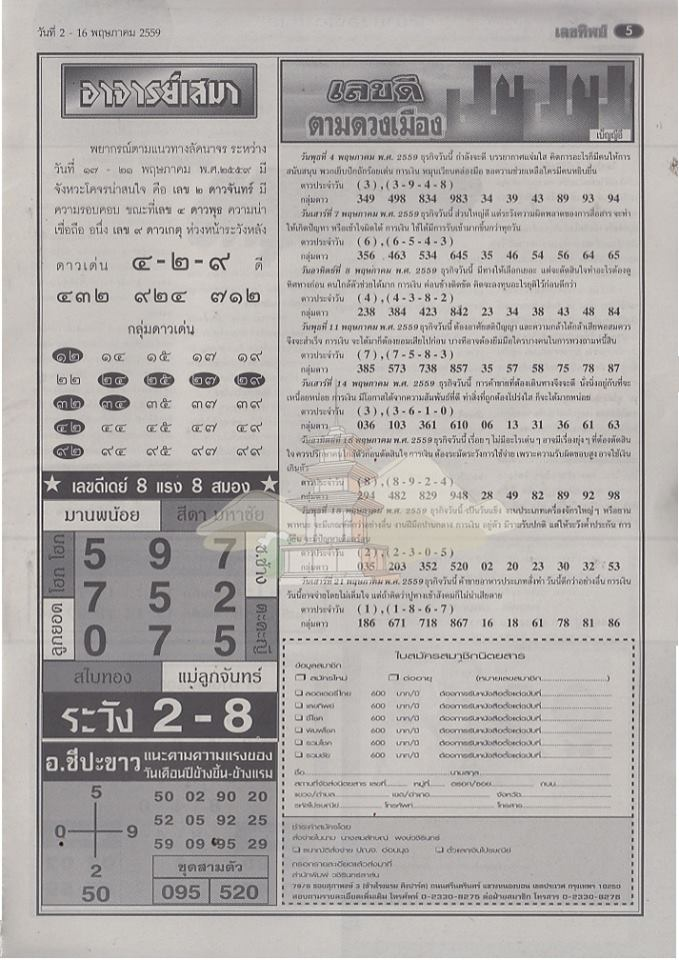 16/5/2016 Thai Lottery Tips - Page 7 13119110_1035075526541309_3974782441939989331_n