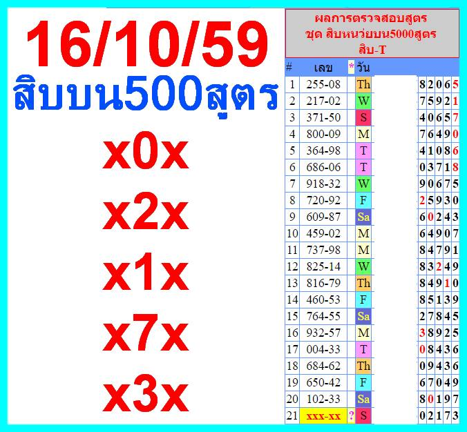 16.10.2016 for free Tips 14449830_1839205029658725_4094974350793752837_n