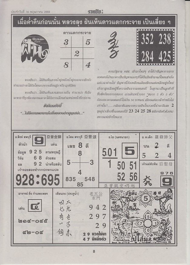 16/5/2016 Thai Lottery Tips - Page 6 13102749_1035077673207761_2430065326622605743_n