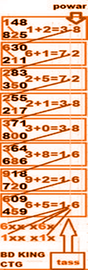 16/5/2016 Thai Lottery Tips - Page 22 Nq6i2