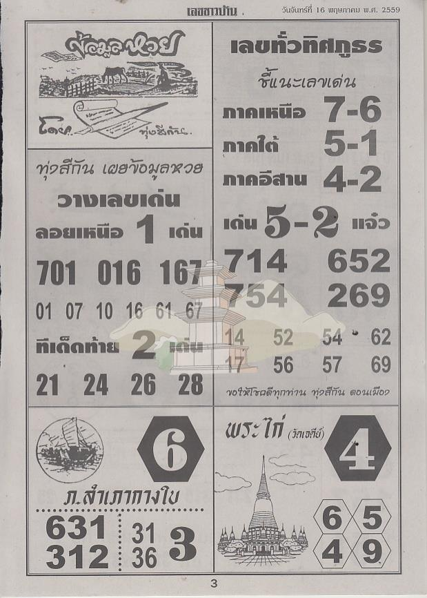 16/5/2016 Thai Lottery Tips - Page 7 13133372_1035074636541398_2745521663677752922_n
