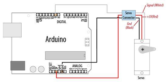 تدريبات ومشاريع الأردوينو Arduino Tutorials and Projects  - صفحة 3 03DABCB0FB33418BAADB945C04D0D88B