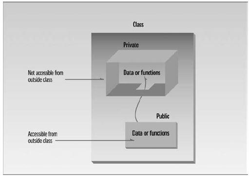 البرمجة الموجهة للكائن Object-Oriented Programming 1C5DA43B27BD4389AD8BBD8FCB0F9668