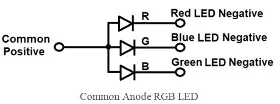تدريبات ومشاريع الأردوينو Arduino Tutorials and Projects  265EA43A9E554DB6B50D759010CB573E