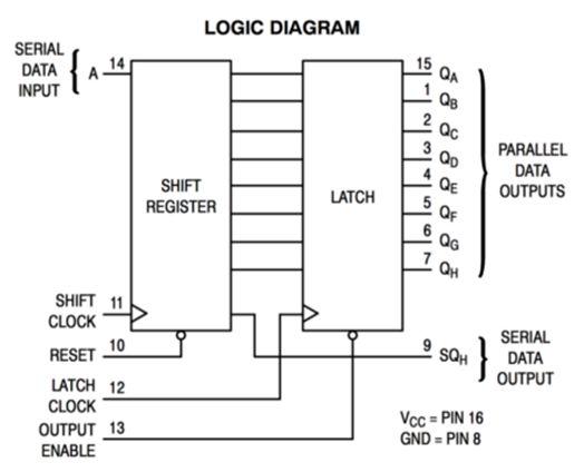 تدريبات ومشاريع الأردوينو Arduino Tutorials and Projects  - صفحة 2 3566AB24E9A74B438DC7BCEB517ACEE9