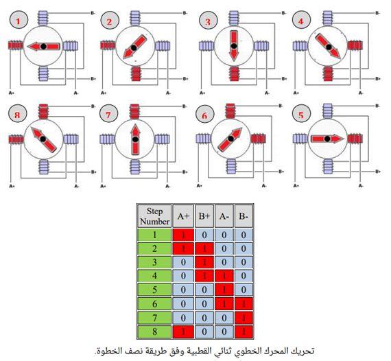 تدريبات ومشاريع الأردوينو Arduino Tutorials and Projects  - صفحة 3 3BD3BCA14AFA4B20948D33182A8CF6D2