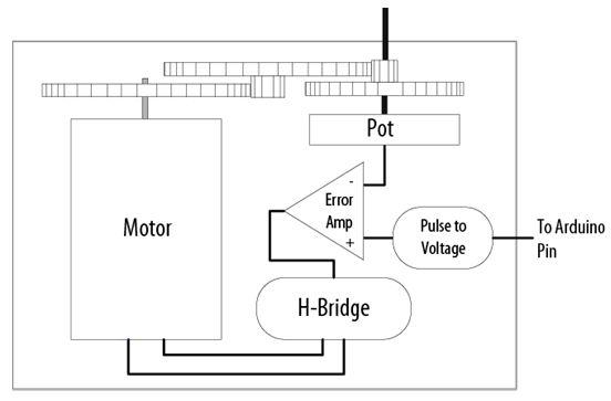 تدريبات ومشاريع الأردوينو Arduino Tutorials and Projects  - صفحة 3 3C7494F0B97D49DDA6299B856A445D05