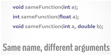 الدرس الخامس الدوال Functions 5A10A7A9688948E5932A8F04E98C1757