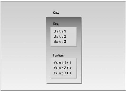 البرمجة الموجهة للكائن Object-Oriented Programming 694194F386344A57A27C0150BF65CD7C