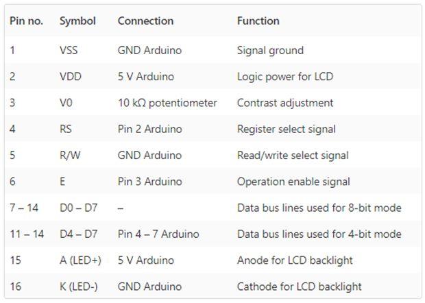 تدريبات ومشاريع الأردوينو Arduino Tutorials and Projects  6A3F8C39FB3247C491ED3A0FAE1AA51B