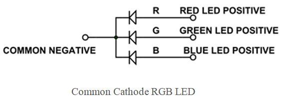 تدريبات ومشاريع الأردوينو Arduino Tutorials and Projects  6B2B61386A374B99823F6E663B4FD2F6