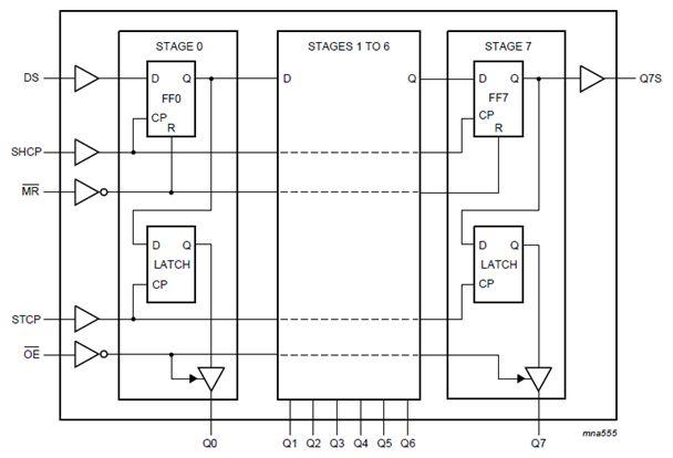 تدريبات ومشاريع الأردوينو Arduino Tutorials and Projects  - صفحة 2 808812B243AD4A45BCD5FE399018F9C6