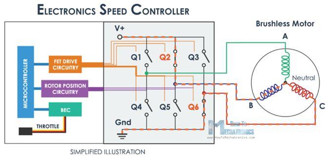 تدريبات ومشاريع الأردوينو Arduino Tutorials and Projects  - صفحة 3 866B251BA05744C6BD5BEC210376B09C