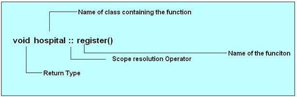 البرمجة الموجهة للكائن Object-Oriented Programming B9D6178CC87C4DBA8494E7026361A808