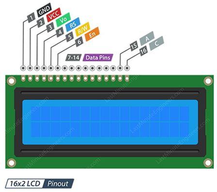 تدريبات ومشاريع الأردوينو Arduino Tutorials and Projects  BBB25B8F8FAF400588E1D80D5D20DF04