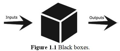 البرمجة الموجهة للكائن Object-Oriented Programming C2A403C6B0444AFAA7576DB4A5477F30
