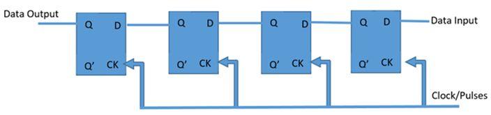 تدريبات ومشاريع الأردوينو Arduino Tutorials and Projects  - صفحة 2 CDFA0C9A04584DC0B5AF966ECB626F27