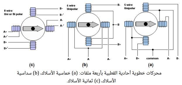 تدريبات ومشاريع الأردوينو Arduino Tutorials and Projects  - صفحة 3 F170A560599A42FEACBBF322F198E74B