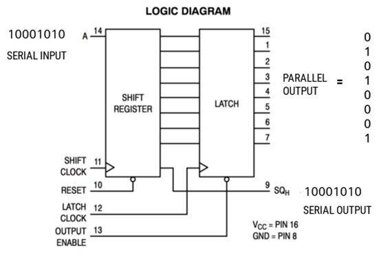 تدريبات ومشاريع الأردوينو Arduino Tutorials and Projects  - صفحة 2 FD96A80626F7462293F67CFE005E1D61