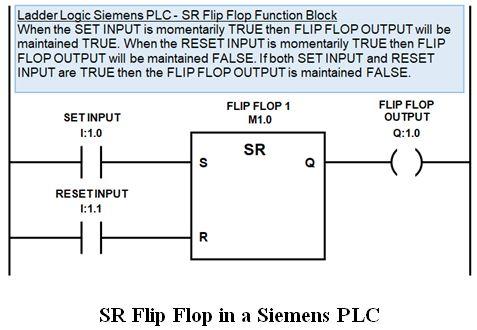 المتحكم المنطقى القابل للبرمجة (PLC) ومنطق السلم Ladder Logic 183052a5d847478980684fb96eac1385