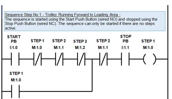 المتحكم المنطقى القابل للبرمجة (PLC) ومنطق السلم Ladder Logic 324d9990bca14efbba2182771243ffa2