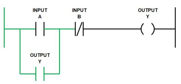 المتحكم المنطقى القابل للبرمجة (PLC) ومنطق السلم Ladder Logic 42a81e4bef5c4c19b3b794771b9fa879
