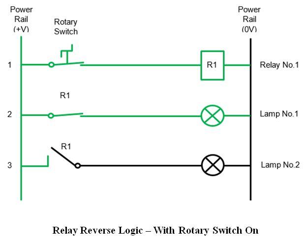 المتحكم المنطقى القابل للبرمجة (PLC) ومنطق السلم Ladder Logic 488a1aa571584093b3a69b921c982dc9