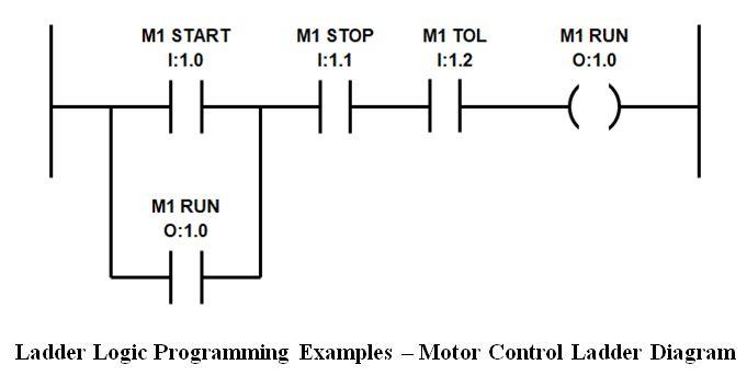 المتحكم المنطقى القابل للبرمجة (PLC) ومنطق السلم Ladder Logic 498f6ecac4944500b373b969b8d27ddf