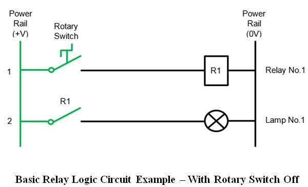 المتحكم المنطقى القابل للبرمجة (PLC) ومنطق السلم Ladder Logic 4e59c0dc0c274a0ebd7202bb43073a82